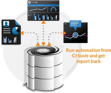test automation from CI tools