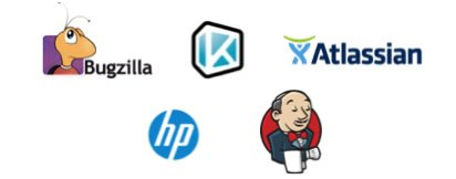 testing tools with best integrations