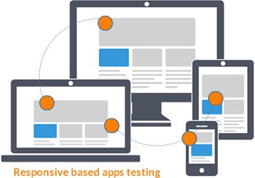 responsive based app testing